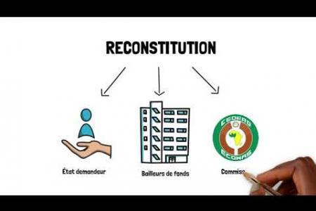 Embedded thumbnail for Réserve régionale de sécurité alimentaire